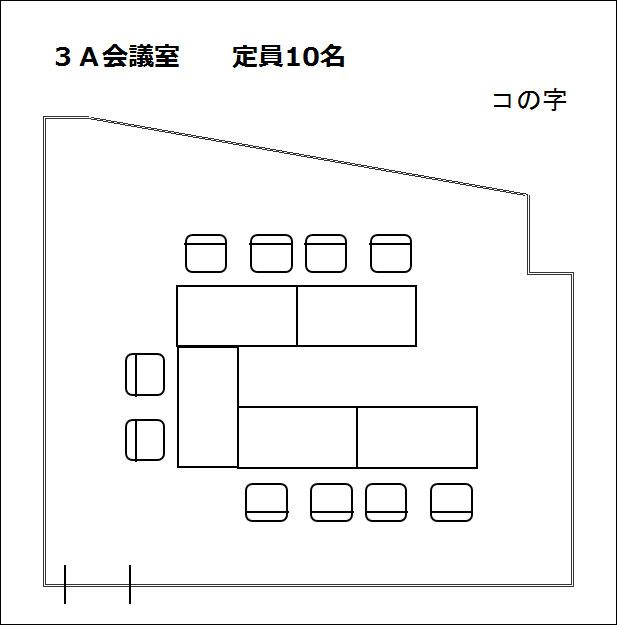 フロアレイアウト(コの字形式:10人)